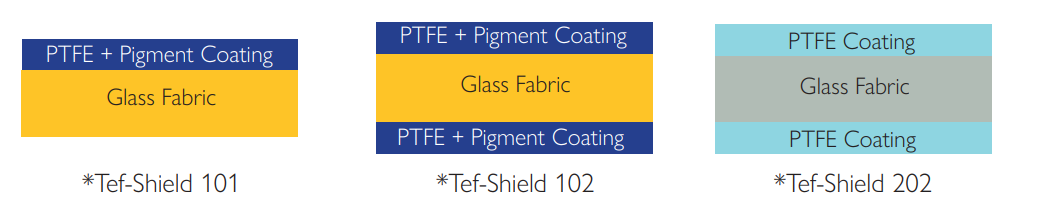 Taconic TefShield High Performance Insulation Jacket Materials Heaters Control Valves Gas Steam Turbines Layers